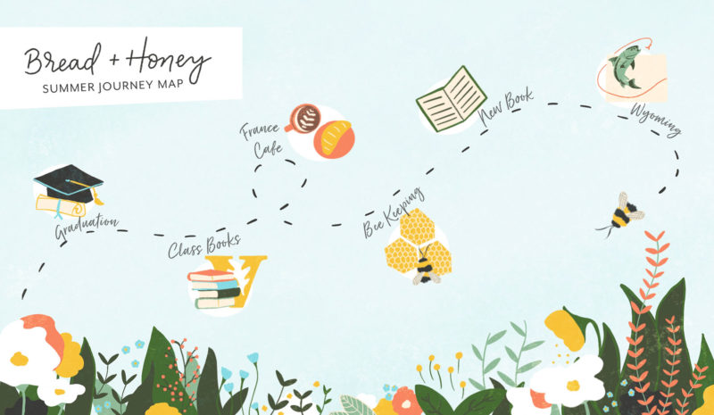 Summer Journey Map